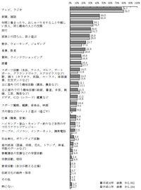 Olds_Tanoshimi