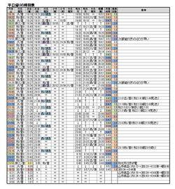 130316Kaeri_Jikokuhyo