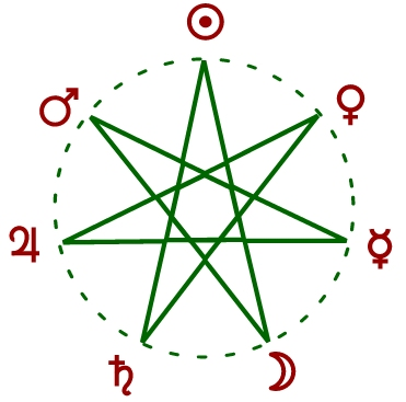 Heptagram