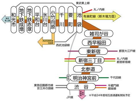 171025Fukutoshin_Line