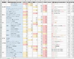 210327Kakaku_Hikaku